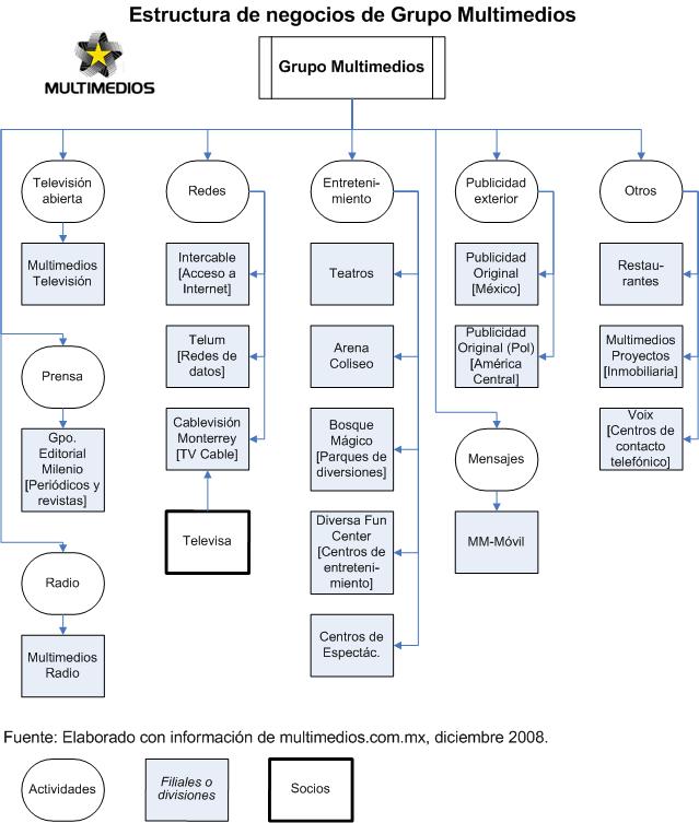 multimedios_negocios