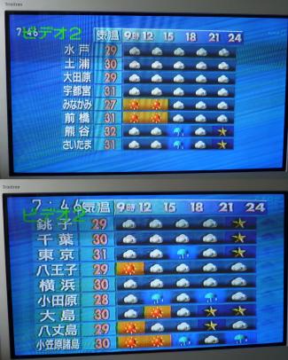 TV digital y analógica