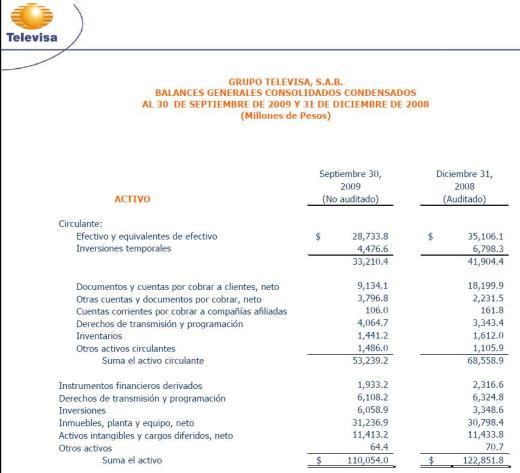 estados financieros de grupo televisa: