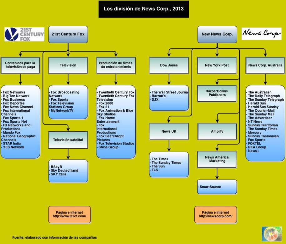 News_2013 division