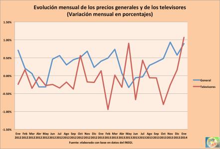 Precios_TV_02