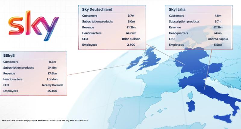 Sky_Europa